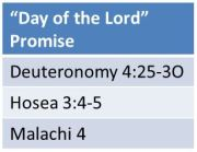 2013-08-04 'Day of the Lord' Promises
